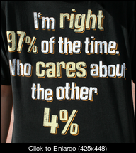 T-Shirt-Im-Right-97-percent-of-the-time-Who....png